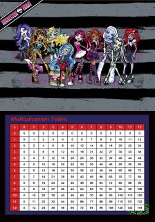 MONSTER HIGH MULTIPLICATION LEARNING CHARTS PARTY BAGS