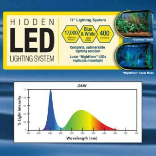 Marineland Hidden LED Lighting System at