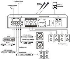Gli Pro RCX 5000USB 2000W 4 Channel Power Amplifier Receiver Radio USB