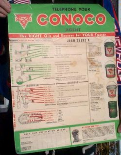 Vintage Conoco Gasoline John Deere A Tractor Farm Sign 4 Gas Oil Man