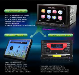 Stereo Tablet PC Double DIN Car Radio ☑DVD ☑3G WiFi ☑sat Nav