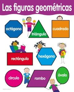 Spanish Shapes Chart Poster Teacher Kindergarten Figura