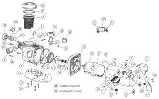 Doughboy Power Pak III Pool Pump Housing O Ring 3081229