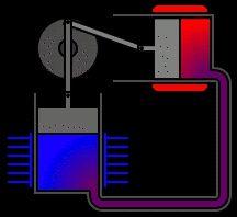 Flywheels Hot Air Stirling Engine 1,500 RPM Educational Teaching Toy