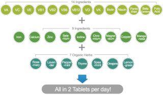 Atomy Balance Multi Vitamin Mineral [Health functional food]  850mg x