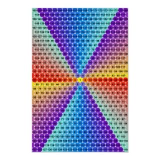 Spiral Multiplication Table   Pentagon Posters