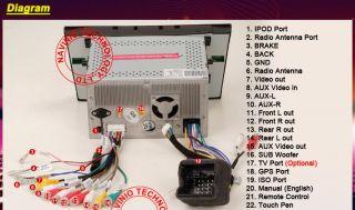 Mercedes Benz GPS E G Class APS W211 NTG Audio 20 50 W463 CLS W219