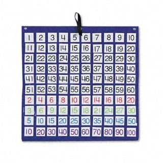 CD 5604 Hundreds Pocket Chart with 100 Number Cards: Office Products