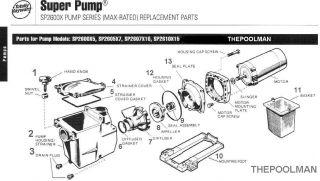 is for a hayward super pump basket part 11 spx1600m