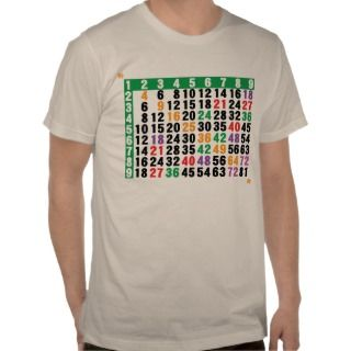 12x12 matrix a multiplication table t shirts